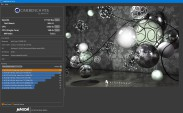 Cinebench v15 Single Core