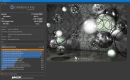 Cinebench v15 GPU performance