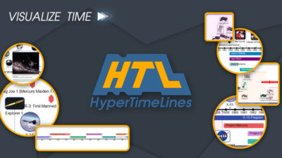 HyperTimeLines visualizing Graphical Timelines