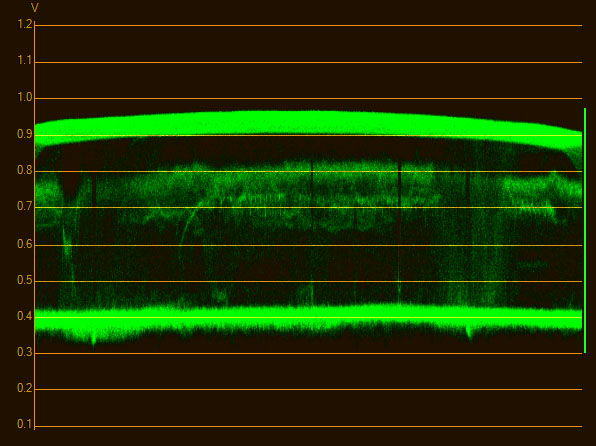 Waveform showing smooth brightness gradiations.